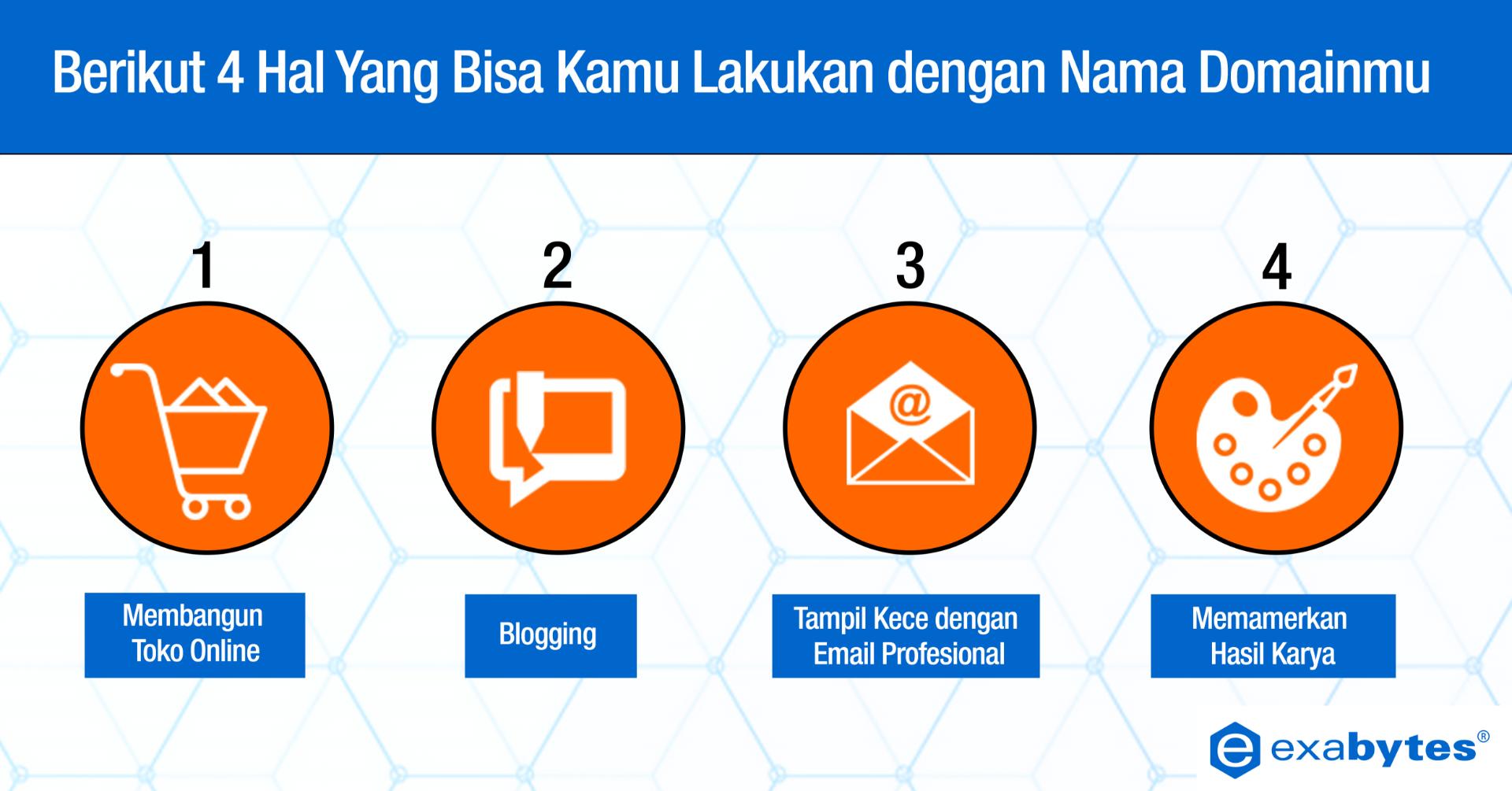 Berikut 4 Hal Yang Bisa Kamu Lakukan dengan Nama Domainmu