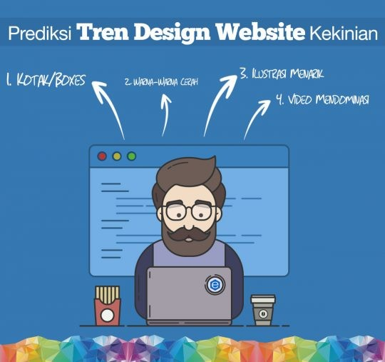 Prediksi Tren Design Website Kekinian