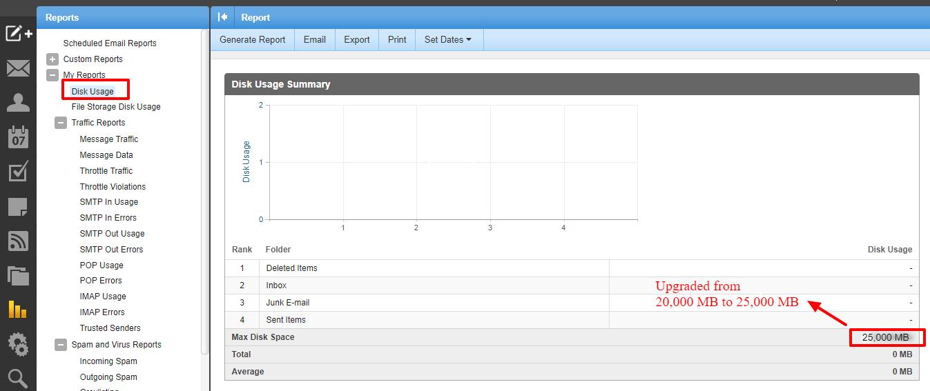 EBiz Mail Pro Anda Telah Diupgrade!