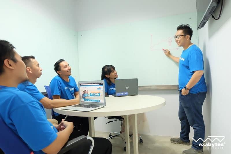 exabytes office indonesia
